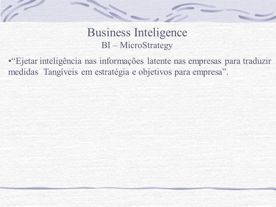 Business Inteligence BI – MicroStrategy