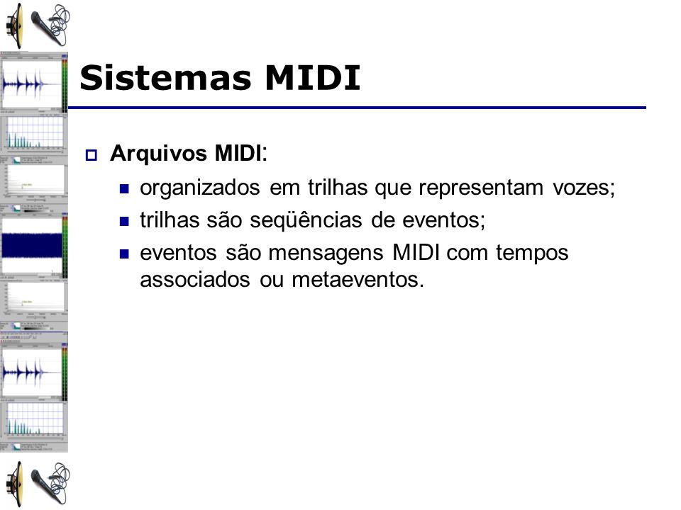 Sistemas MIDI Arquivos MIDI: