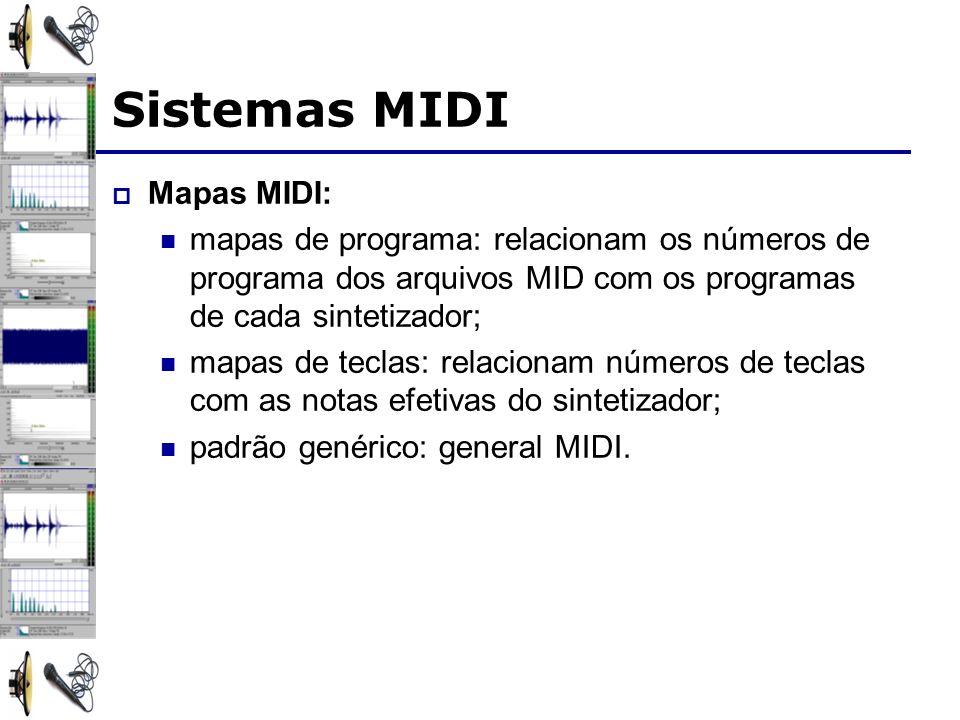 Sistemas MIDI Mapas MIDI: