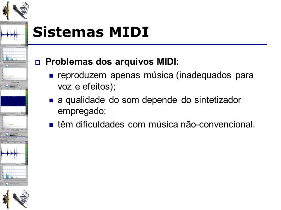 Sistemas MIDI Problemas dos arquivos MIDI: