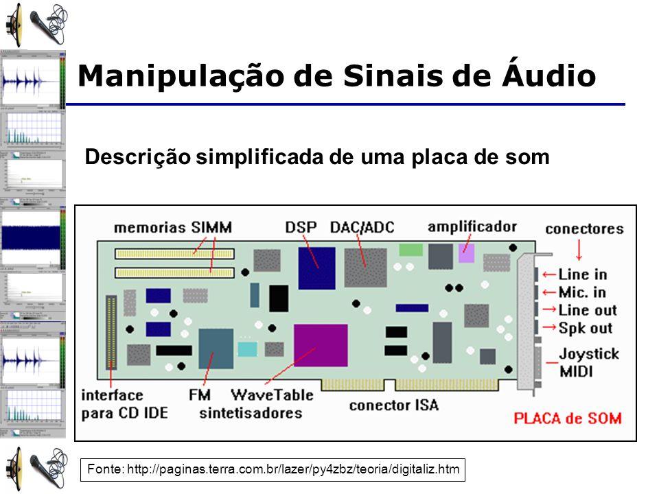 Manipulação de Sinais de Áudio
