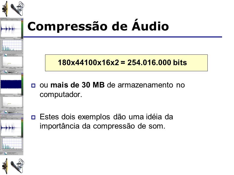 Compressão de Áudio 180x44100x16x2 = 254.016.000 bits