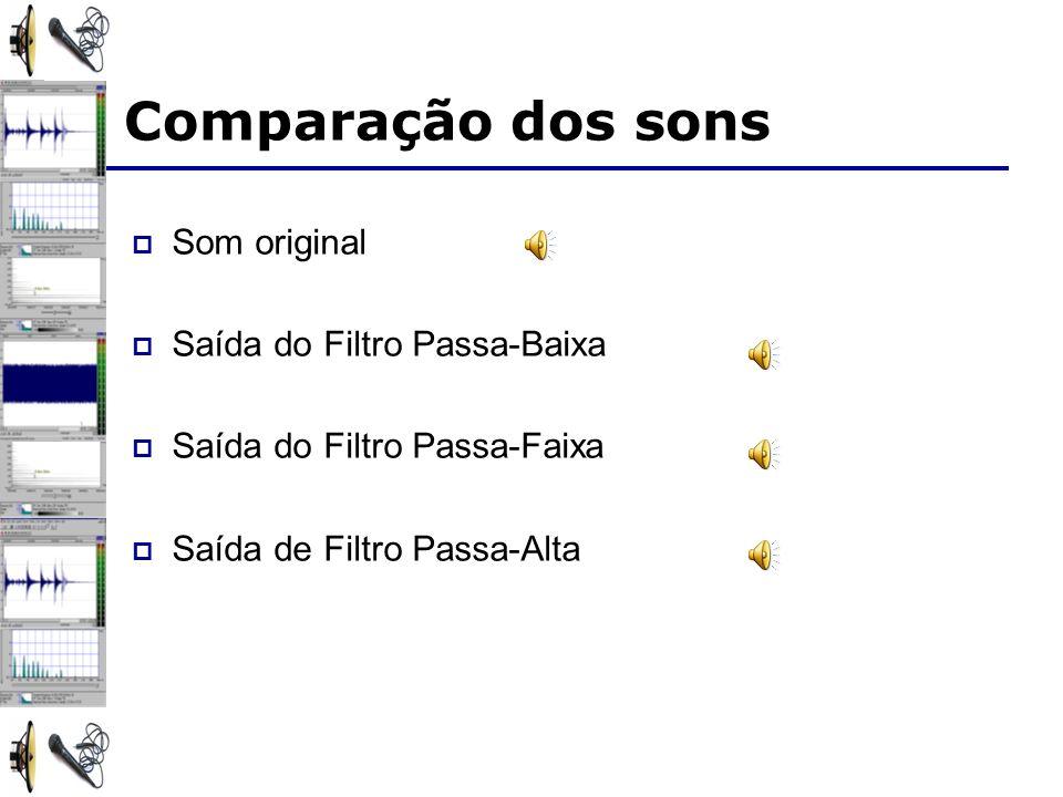 Comparação dos sons Som original Saída do Filtro Passa-Baixa