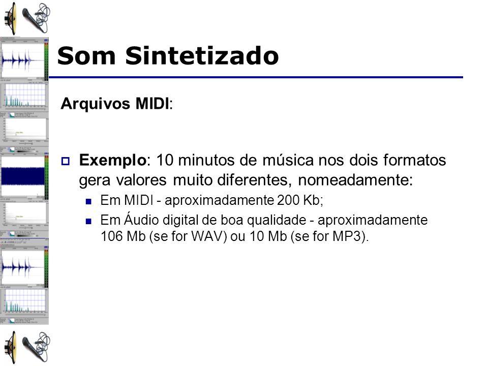 Som Sintetizado Arquivos MIDI: