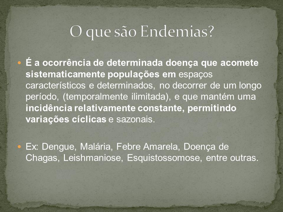 O que são Endemias