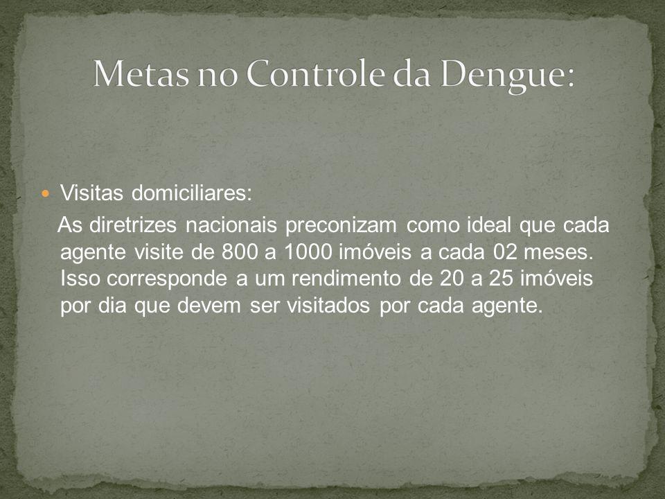Metas no Controle da Dengue: