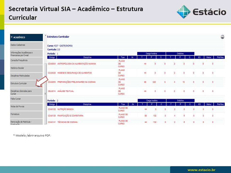 Secretaria Virtual SIA – Acadêmico – Estrutura Curricular