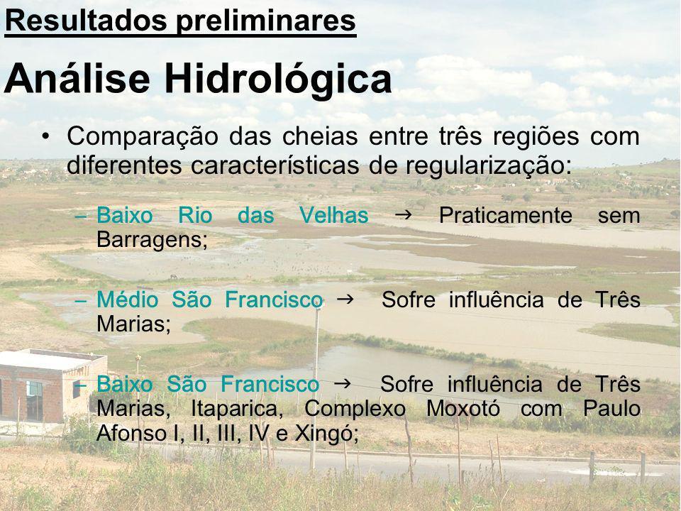 Análise Hidrológica Resultados preliminares