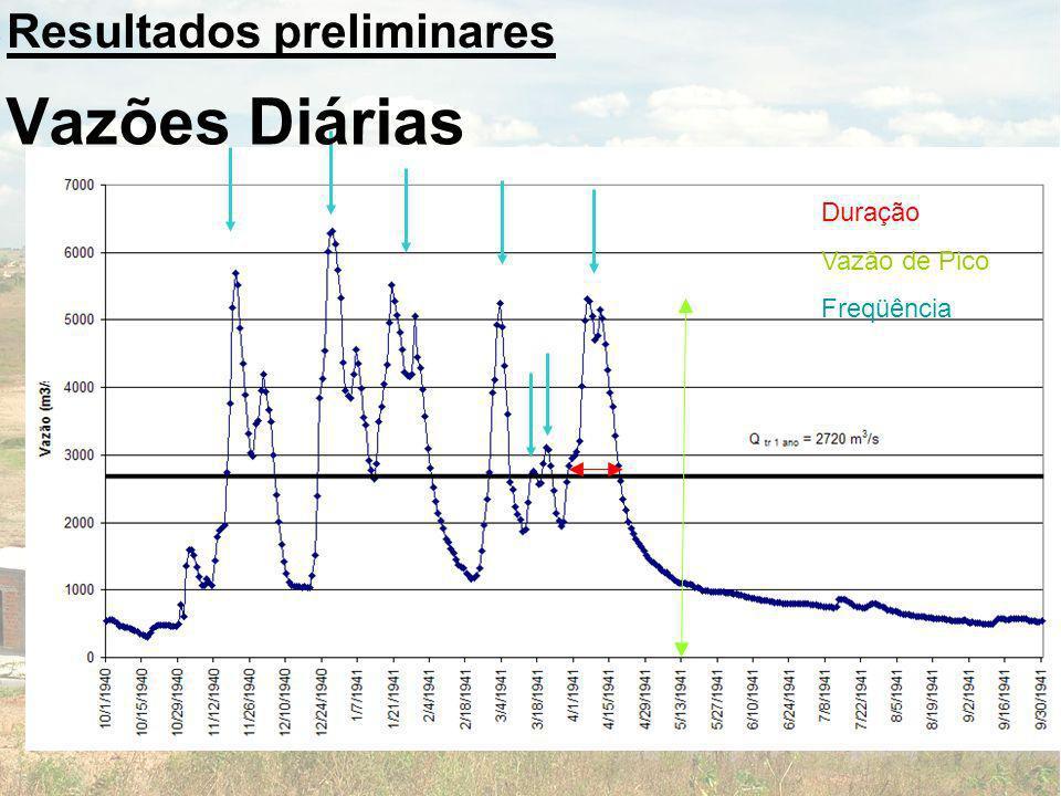 Vazões Diárias Resultados preliminares Duração Vazão de Pico