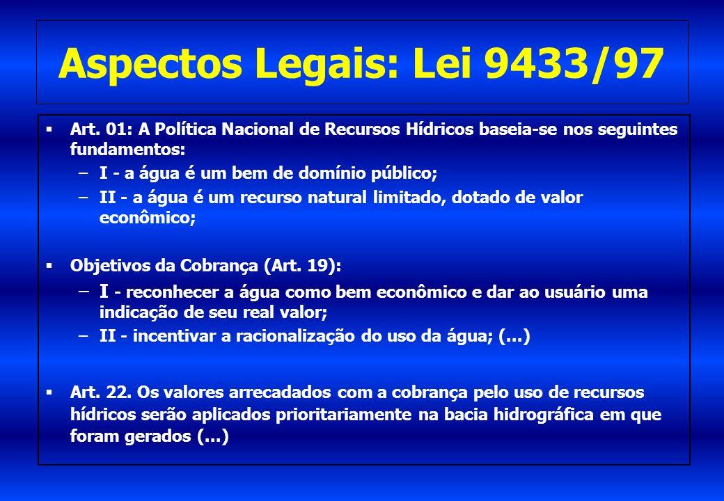 Aspectos Legais: Lei 9433/97 Art. 01: A Política Nacional de Recursos Hídricos baseia-se nos seguintes fundamentos: