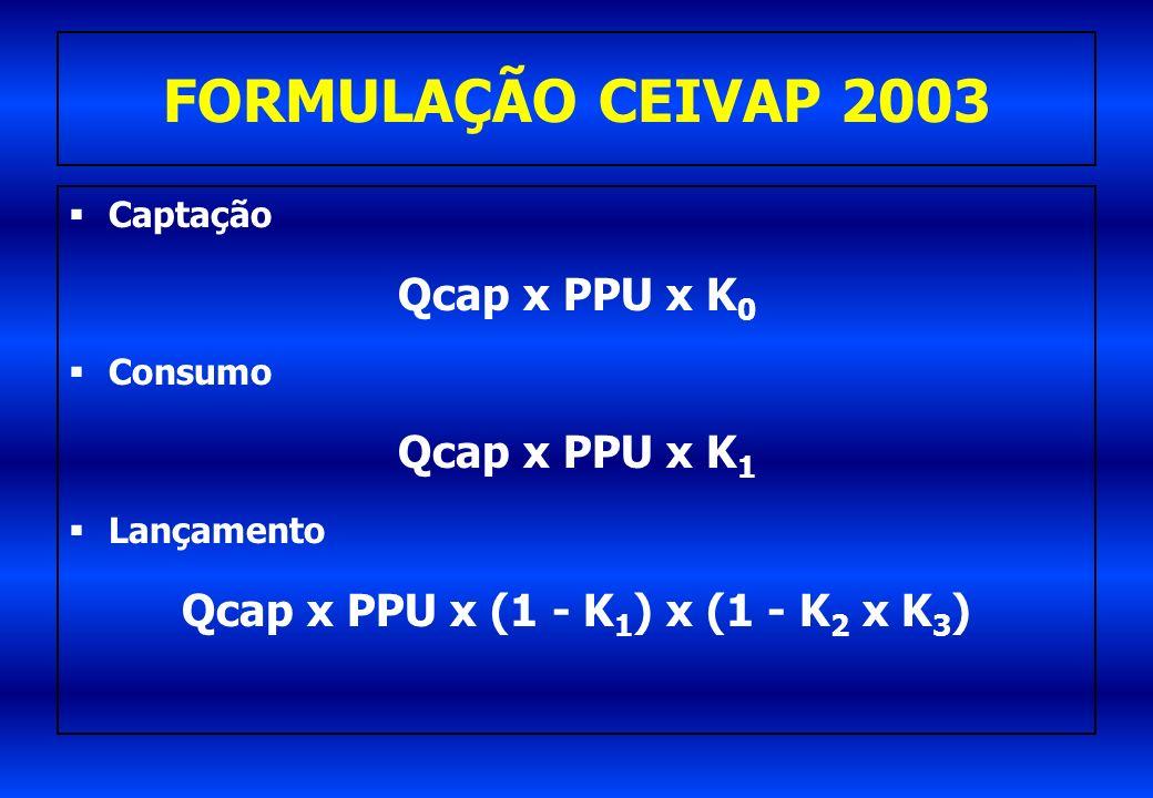 Qcap x PPU x (1 - K1) x (1 - K2 x K3)