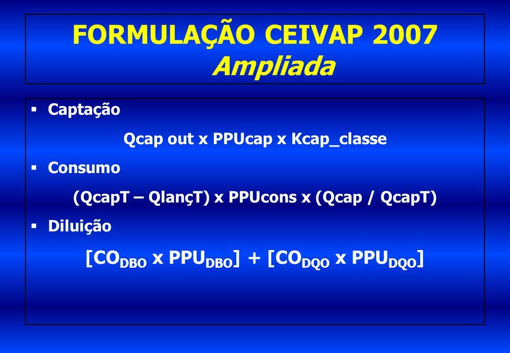 FORMULAÇÃO CEIVAP 2007 Ampliada