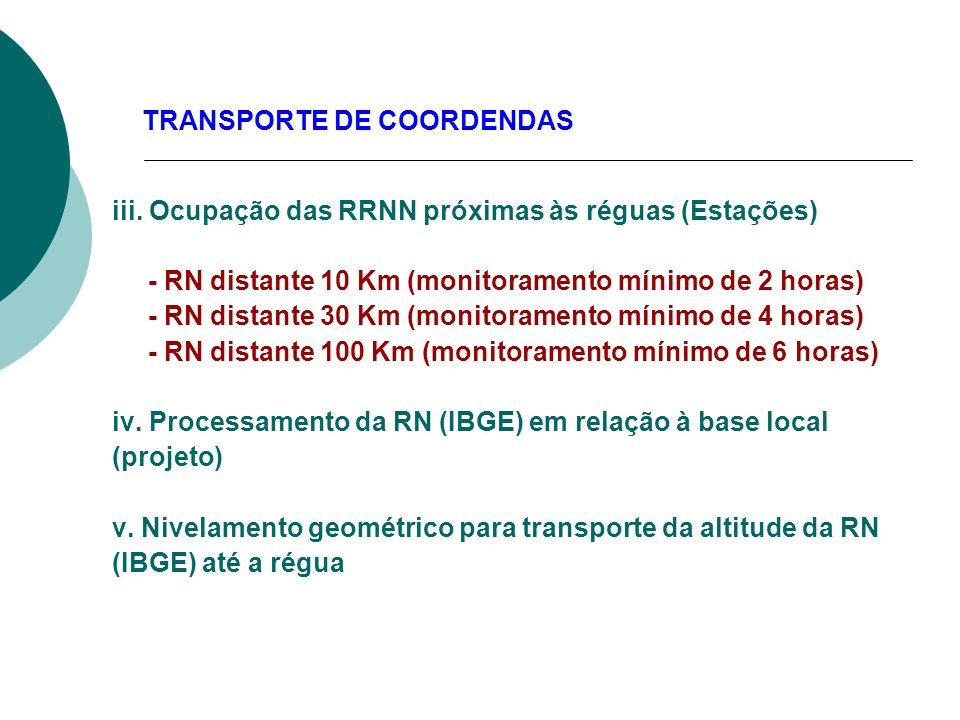 TRANSPORTE DE COORDENDAS