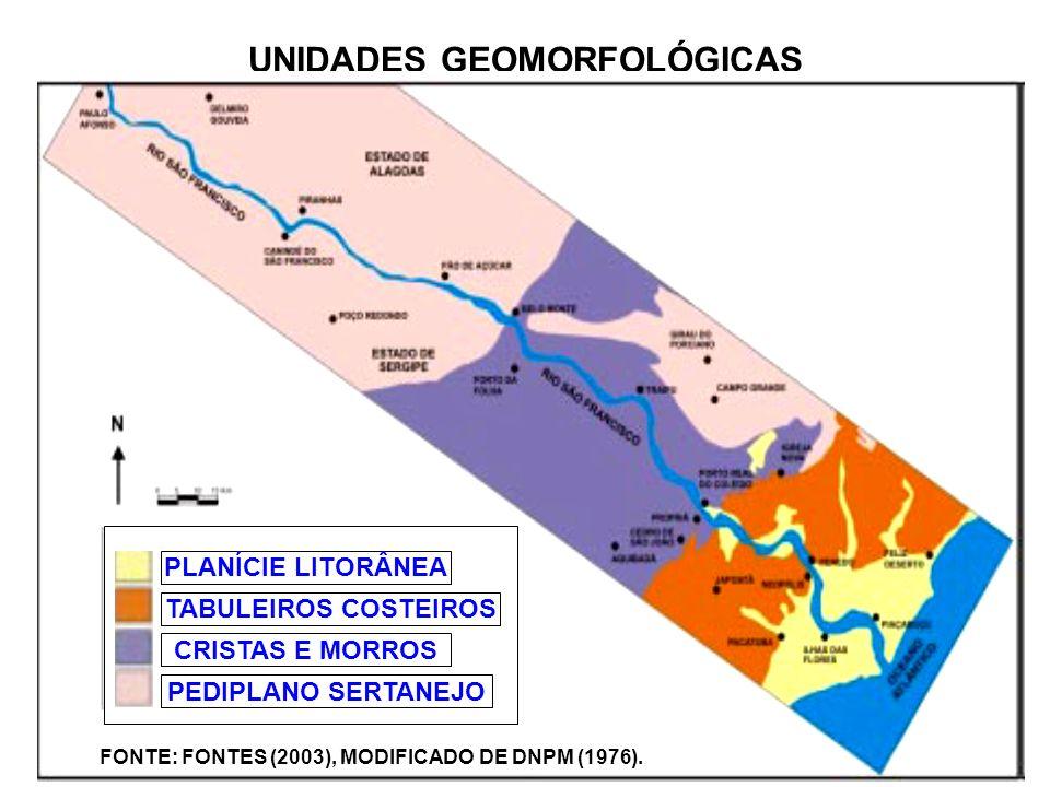 UNIDADES GEOMORFOLÓGICAS