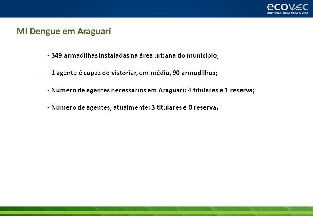 MI Dengue em Araguari - 349 armadilhas instaladas na área urbana do município; - 1 agente é capaz de vistoriar, em média, 90 armadilhas;