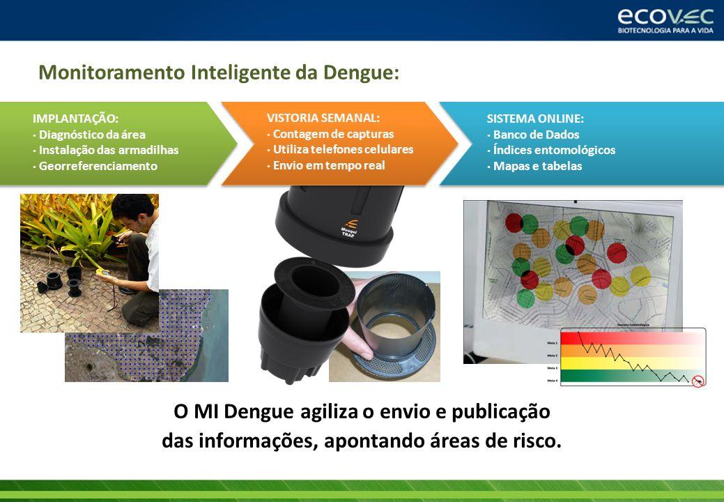 Monitoramento Inteligente da Dengue: