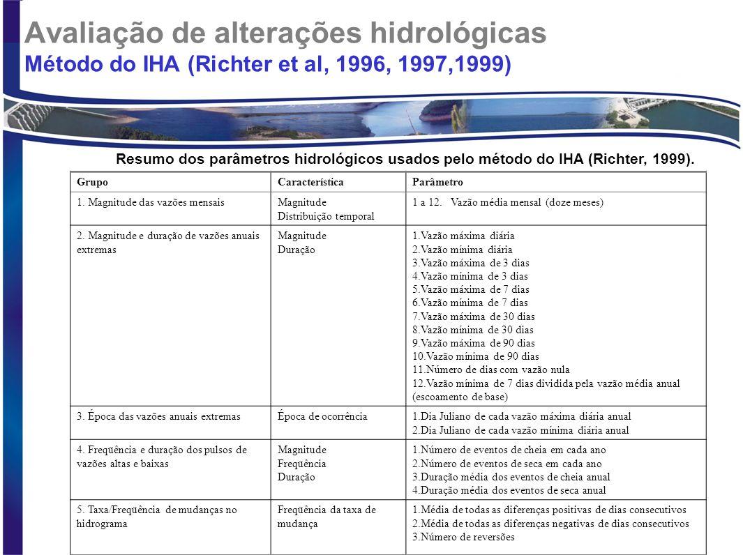 Avaliação de alterações hidrológicas Método do IHA (Richter et al, 1996, 1997,1999)