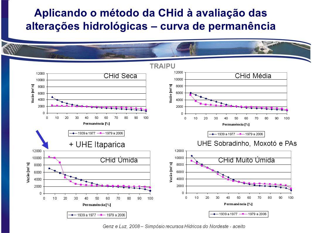 Aplicando o método da CHid à avaliação das alterações hidrológicas – curva de permanência