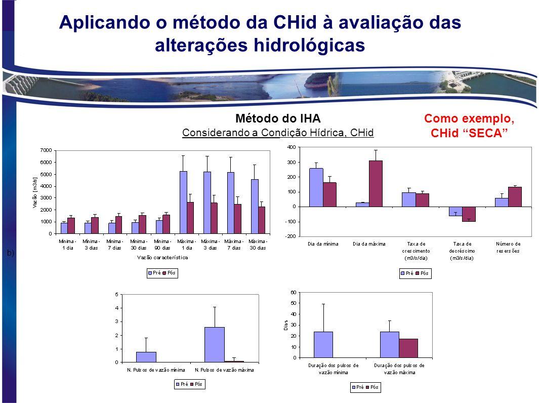 Aplicando o método da CHid à avaliação das alterações hidrológicas