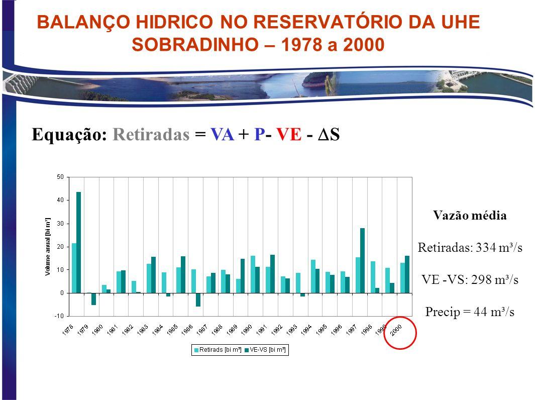 BALANÇO HIDRICO NO RESERVATÓRIO DA UHE SOBRADINHO – 1978 a 2000