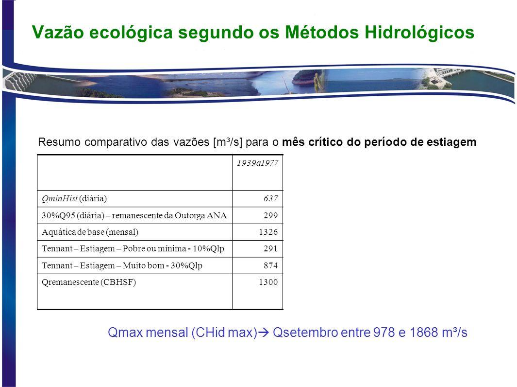 Vazão ecológica segundo os Métodos Hidrológicos