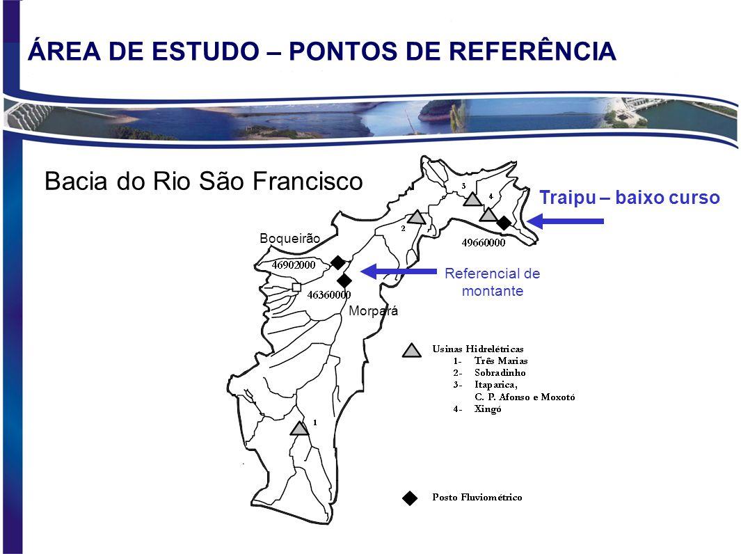 ÁREA DE ESTUDO – PONTOS DE REFERÊNCIA
