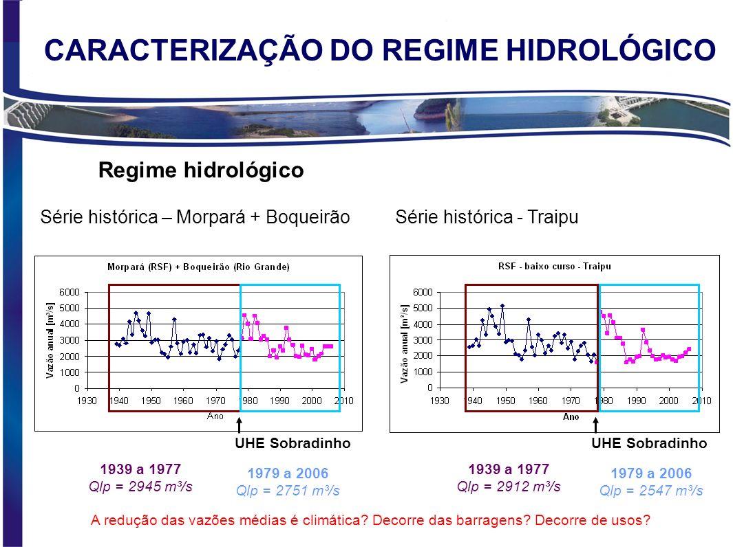 CARACTERIZAÇÃO DO REGIME HIDROLÓGICO
