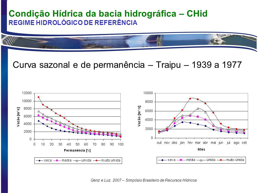 Genz e Luz, 2007 – Simpósio Brasileiro de Recursos Hídricos