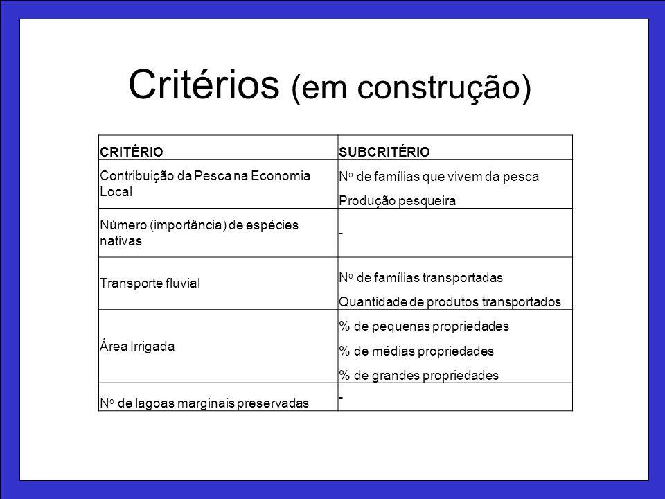 Critérios (em construção)