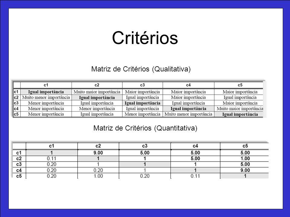 Critérios Matriz de Critérios (Qualitativa)