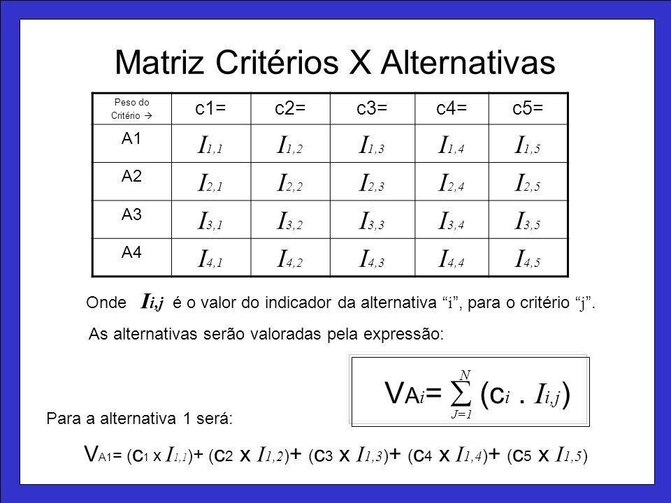 Matriz Critérios X Alternativas