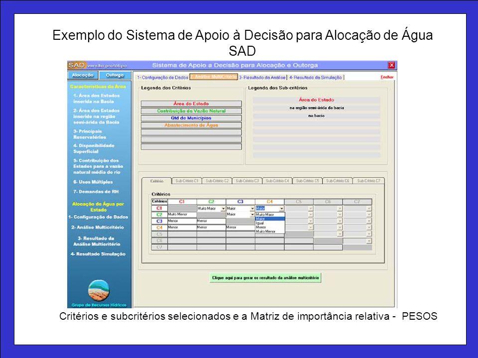 Exemplo do Sistema de Apoio à Decisão para Alocação de Água SAD