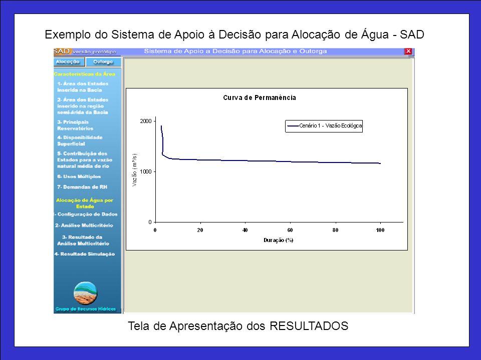 Exemplo do Sistema de Apoio à Decisão para Alocação de Água - SAD
