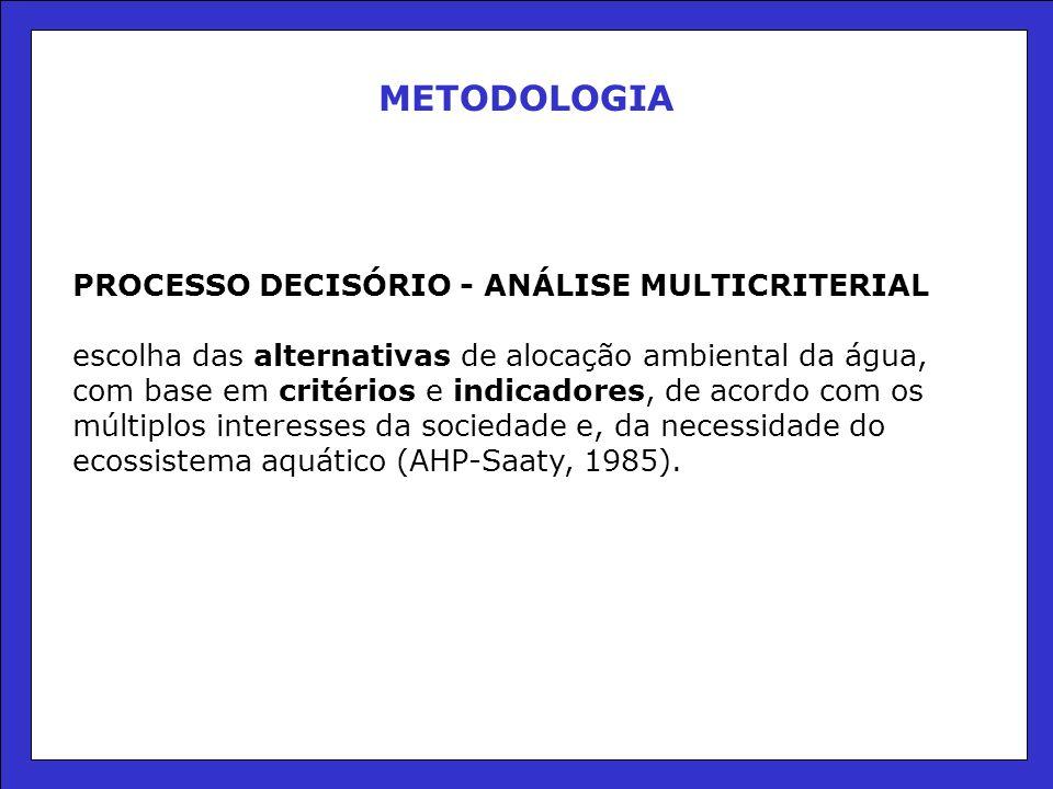 METODOLOGIA PROCESSO DECISÓRIO - ANÁLISE MULTICRITERIAL