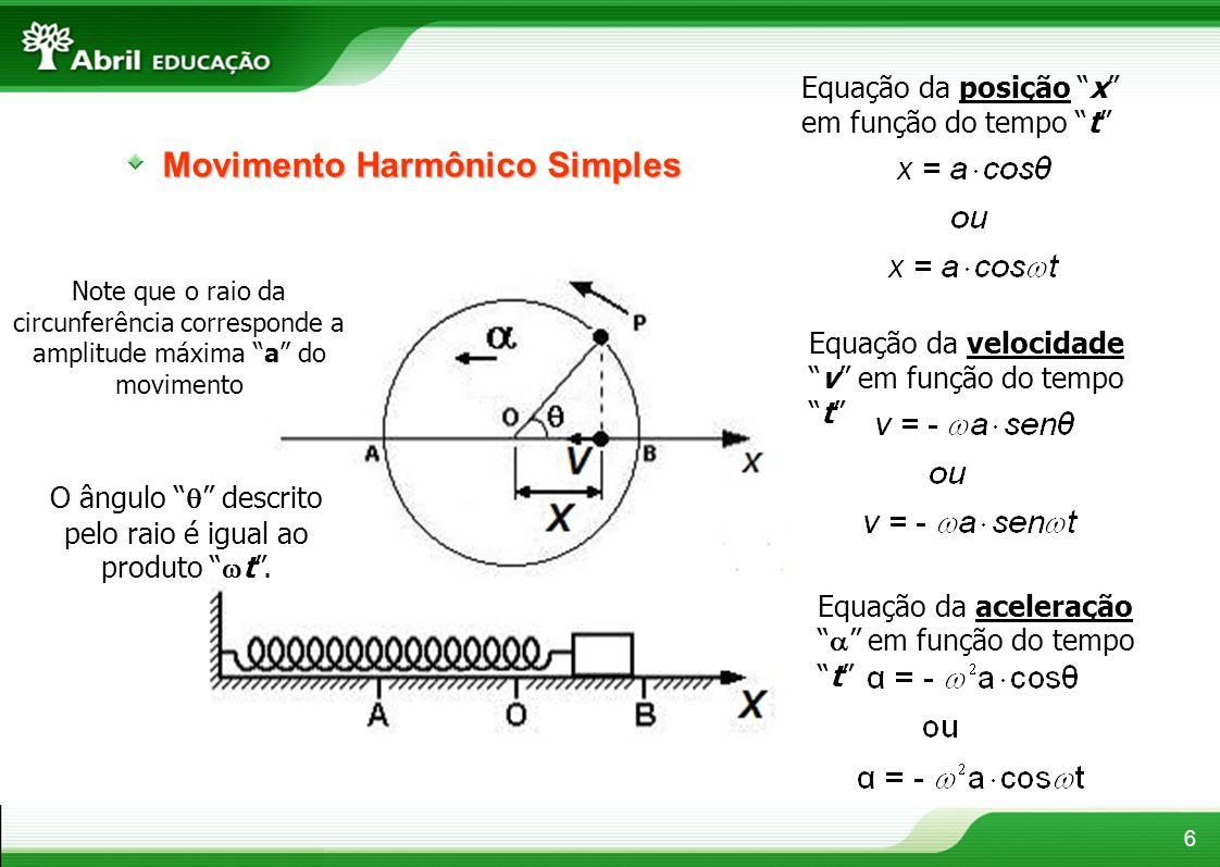 O ângulo  descrito pelo raio é igual ao produto t .