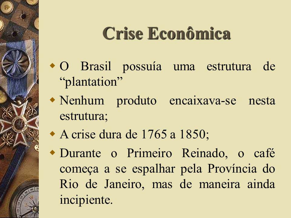 Crise Econômica O Brasil possuía uma estrutura de plantation