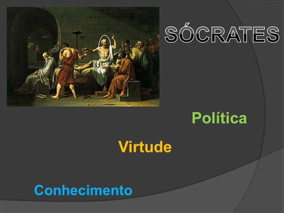 SÓCRATES Política Virtude Conhecimento