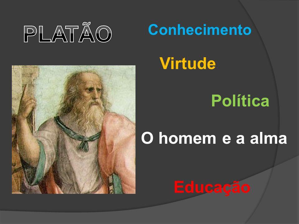 PLATÃO Conhecimento Virtude Política O homem e a alma Educação