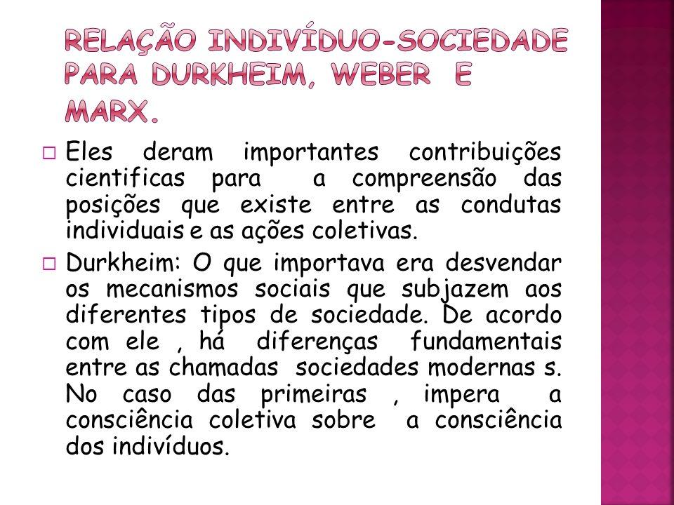 Relação indivíduo-sociedade para Durkheim, Weber e Marx.