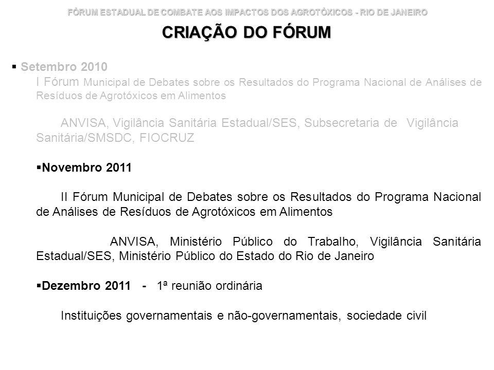CRIAÇÃO DO FÓRUM Setembro 2010