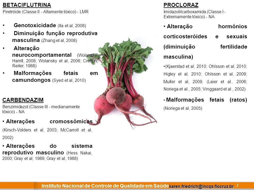 Genotoxicidade (Ila et al, 2008)