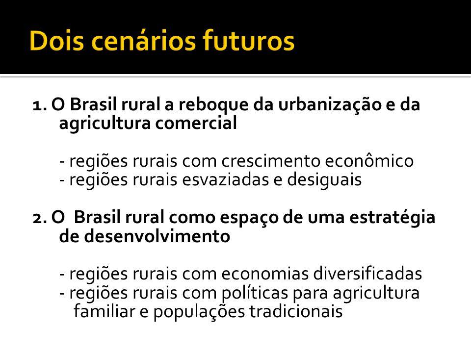 Dois cenários futuros 1. O Brasil rural a reboque da urbanização e da agricultura comercial. - regiões rurais com crescimento econômico.