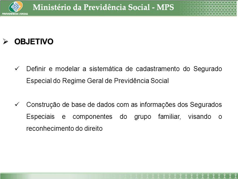 OBJETIVO Definir e modelar a sistemática de cadastramento do Segurado Especial do Regime Geral de Previdência Social.