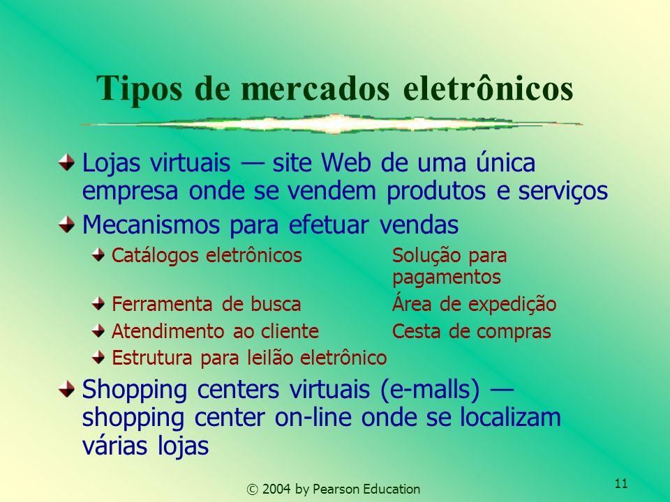 Tipos de mercados eletrônicos