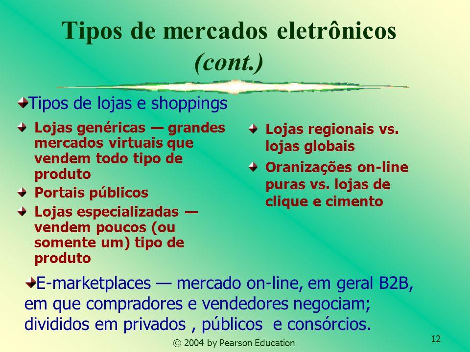 Tipos de mercados eletrônicos (cont.)