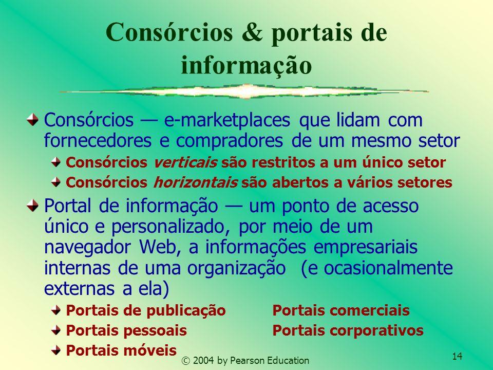Consórcios & portais de informação