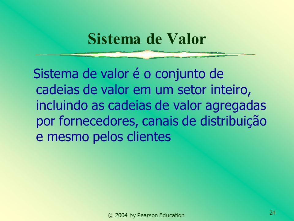 Sistema de Valor