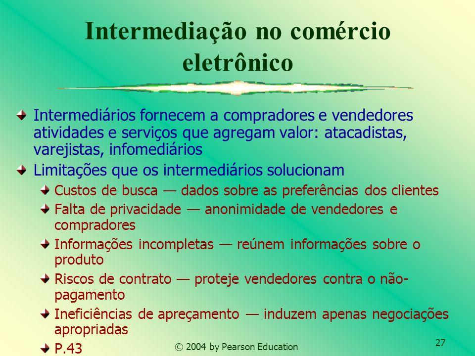 Intermediação no comércio eletrônico