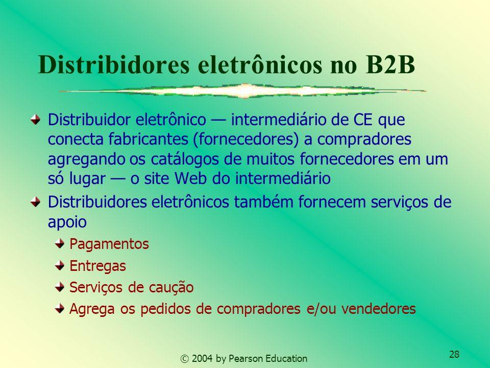 Distribidores eletrônicos no B2B