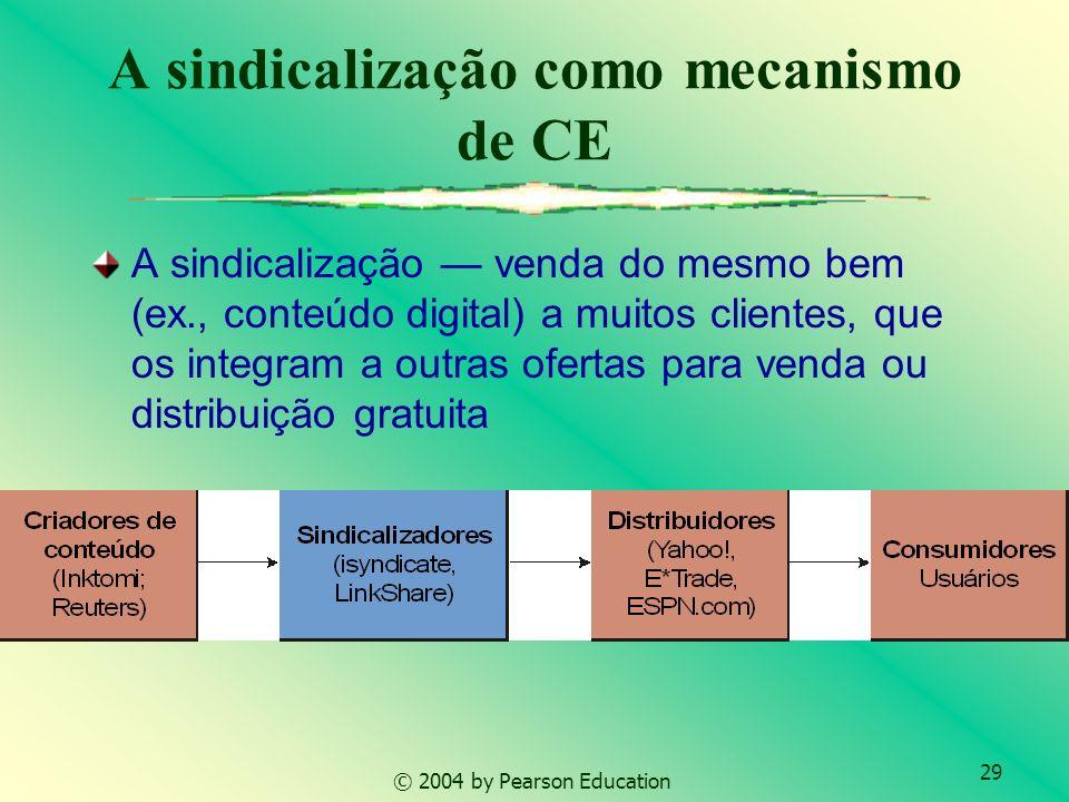 A sindicalização como mecanismo de CE